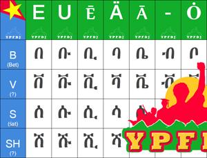 YPFDJ Tigrinya Class