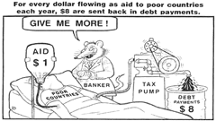 Poor Countries Aid, Debt Payments